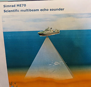 pamphlet for the Simrad multibeam echo sounder